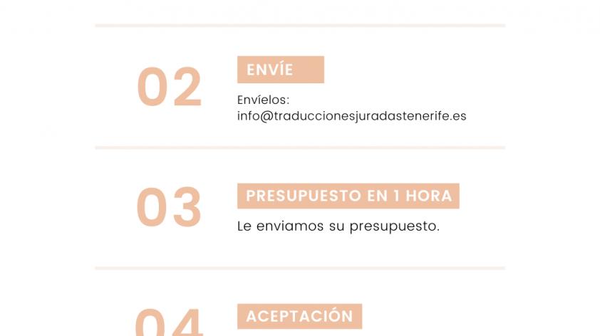 Traducciones juradas en formato digital… Y a un solo CLIC
